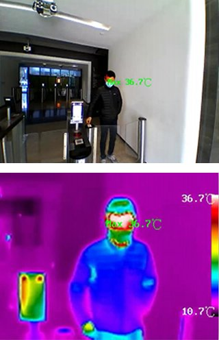 Fever Screening and Thermal Camera